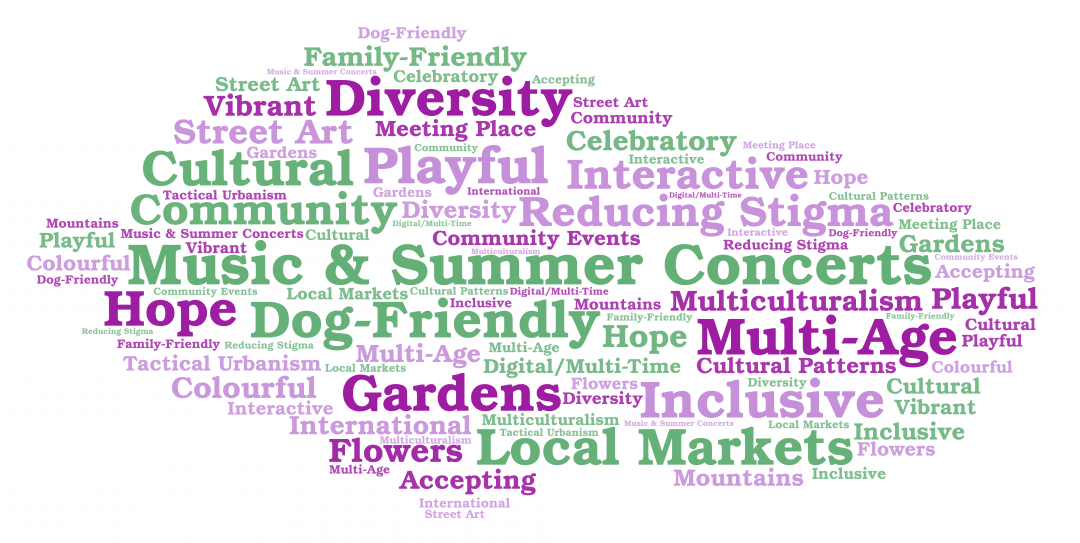 Community members submitted words meant to inspire the artist teams that will be involved with the revitalization project on 32nd Street SE in Calgary.